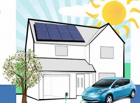 Energia rinnovabile e Veicolo elettrico: un connubio perfetto