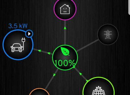 Piccola automazione domestica per il buon uso dell'energia rinnovabile